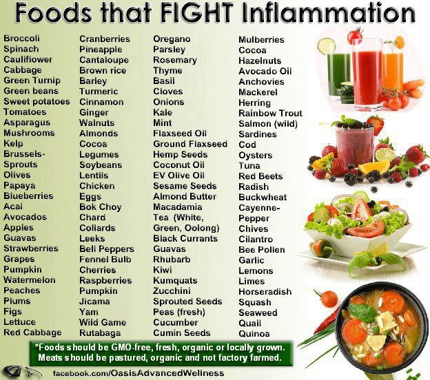 Foods-That-Fight-Inflammation